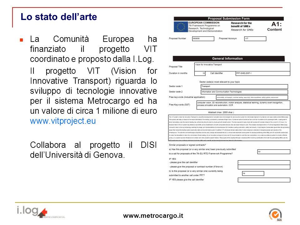 Lo stato dell'arte La Comunità Europea ha finanziato il progetto VIT coordinato e proposto dalla I.Log.
