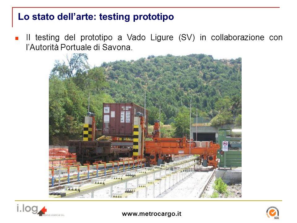 Lo stato dell'arte: testing prototipo
