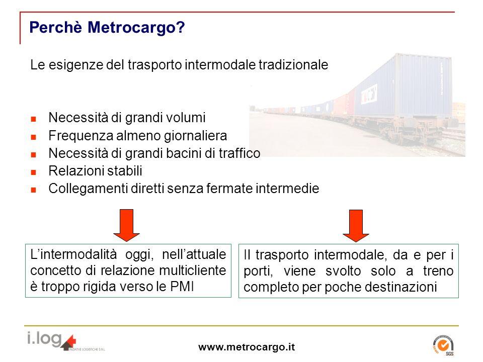 Perchè Metrocargo Le esigenze del trasporto intermodale tradizionale