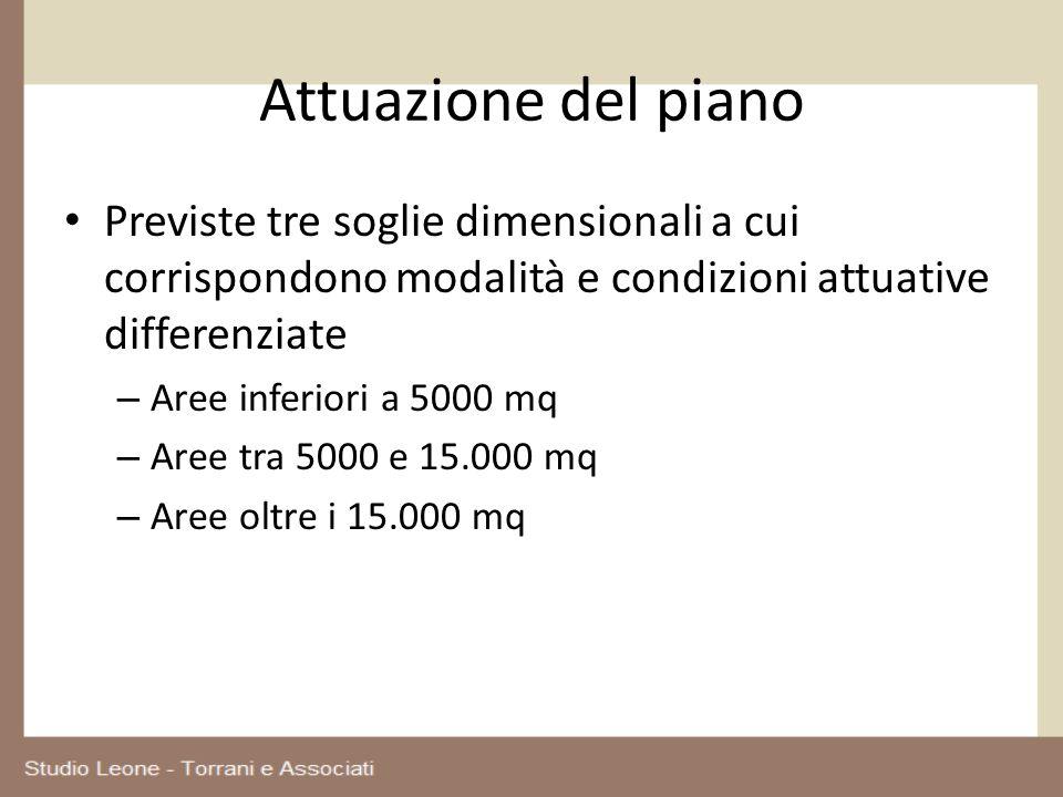 Attuazione del piano Previste tre soglie dimensionali a cui corrispondono modalità e condizioni attuative differenziate.