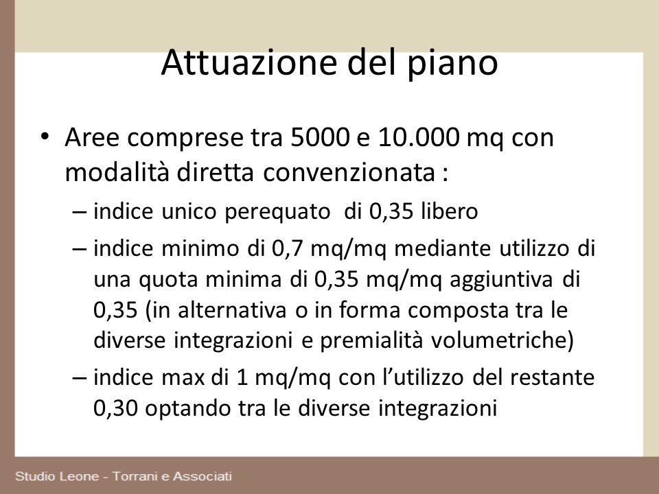 Attuazione del piano Aree comprese tra 5000 e 10.000 mq con modalità diretta convenzionata : indice unico perequato di 0,35 libero.