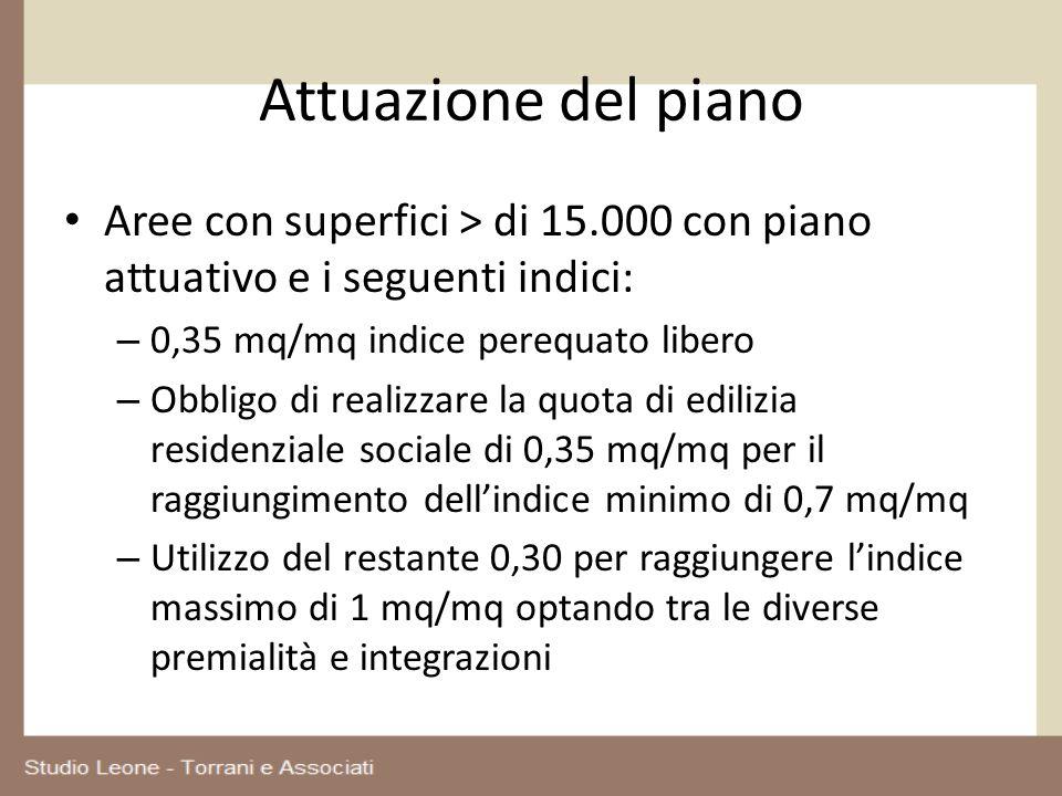 Attuazione del piano Aree con superfici > di 15.000 con piano attuativo e i seguenti indici: 0,35 mq/mq indice perequato libero.