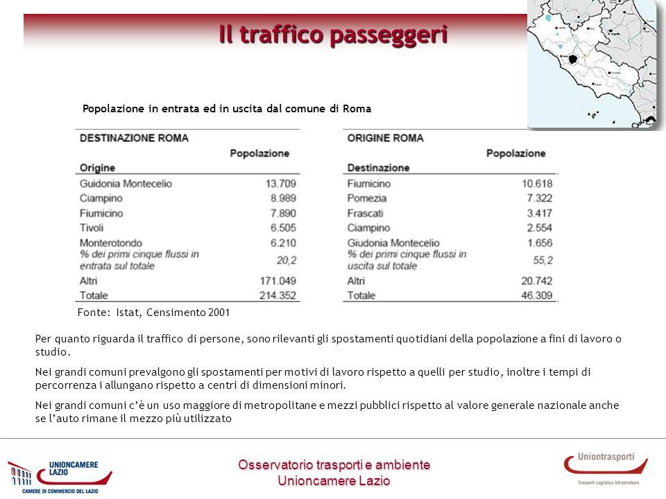 Il traffico passeggeri