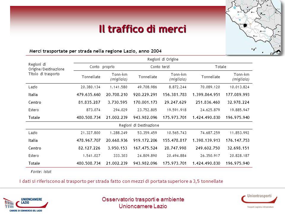 Il traffico di merci Osservatorio trasporti e ambiente
