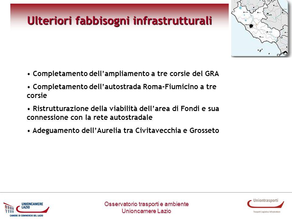 I fabbisogni infrastrutturali