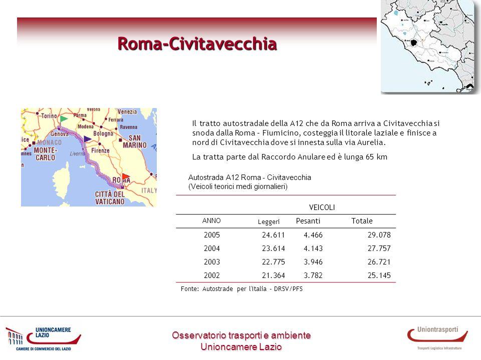 Roma-Civitavecchia Osservatorio trasporti e ambiente Unioncamere Lazio