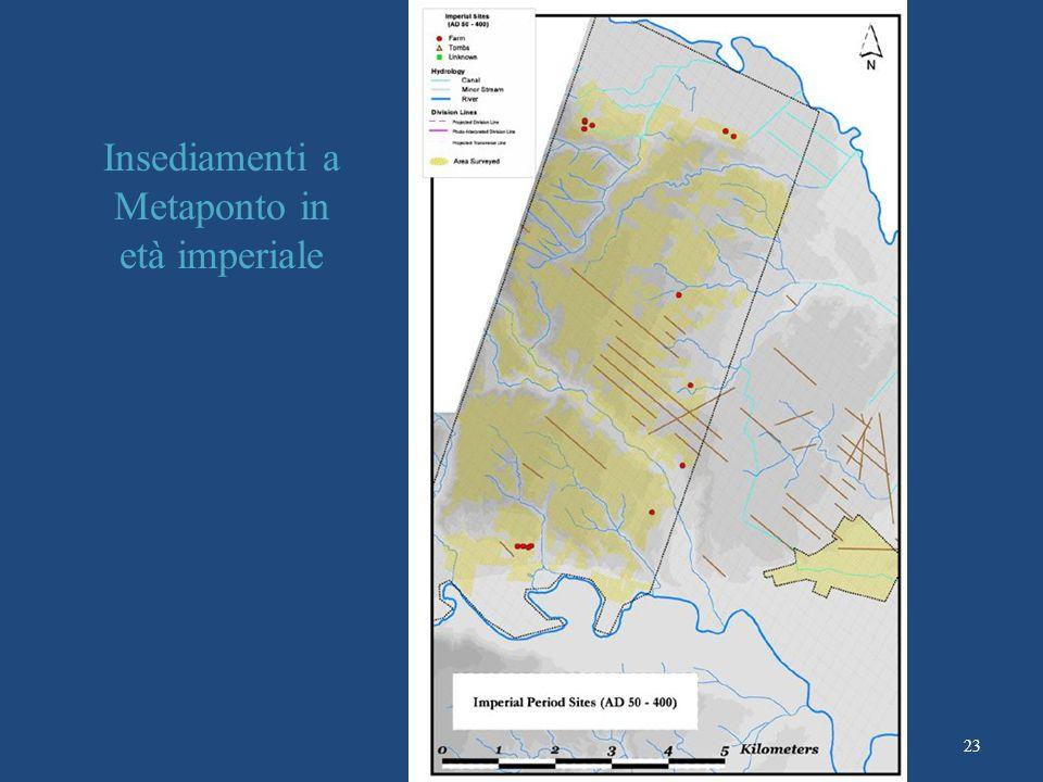 Insediamenti a Metaponto in età imperiale