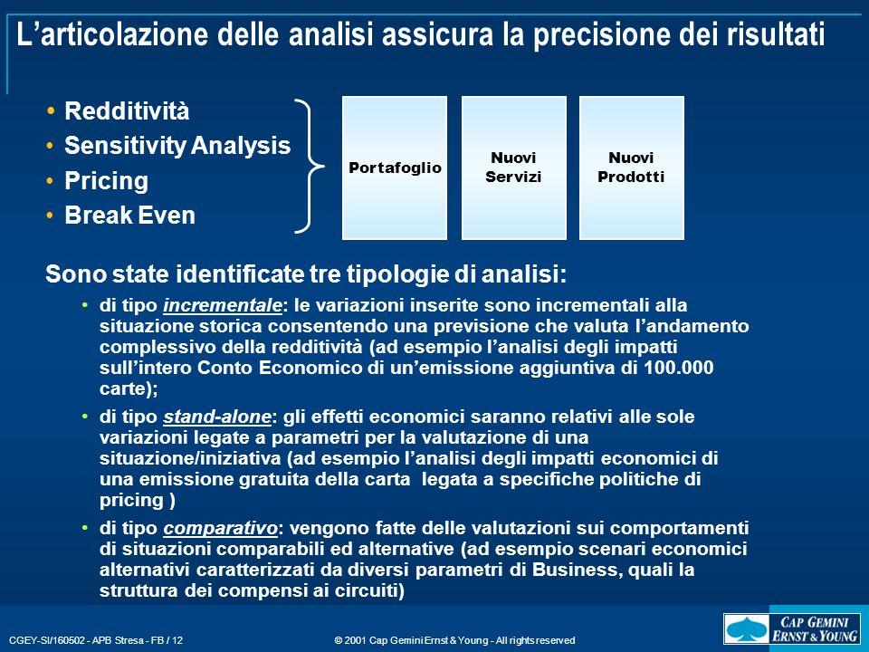 L'articolazione delle analisi assicura la precisione dei risultati