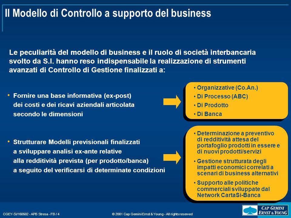 Il Modello di Controllo a supporto del business