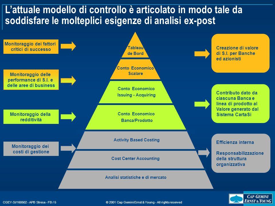 L'attuale modello di controllo è articolato in modo tale da soddisfare le molteplici esigenze di analisi ex-post