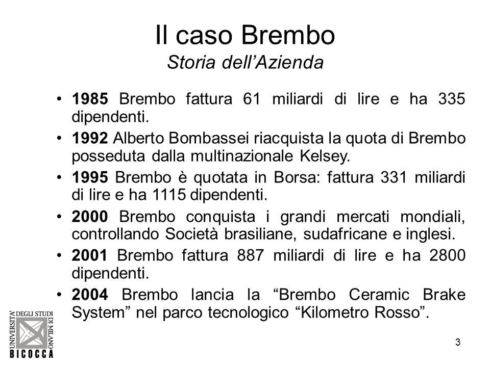Il caso Brembo Storia dell'Azienda