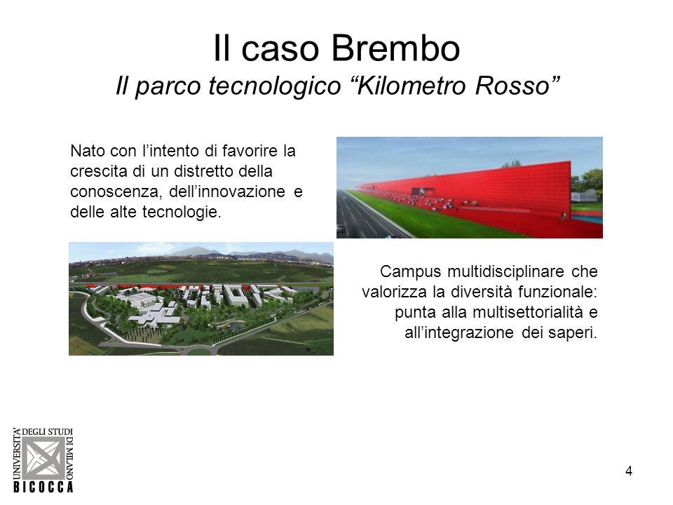 Il caso Brembo Il parco tecnologico Kilometro Rosso