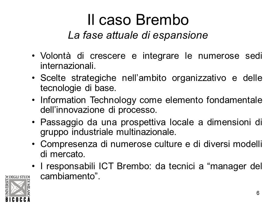 Il caso Brembo La fase attuale di espansione