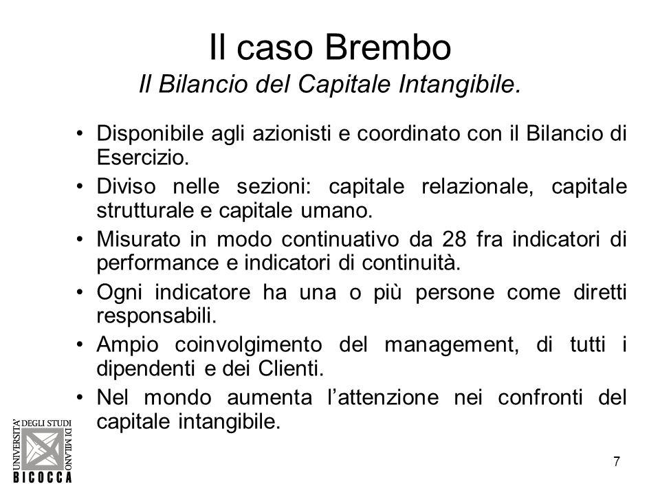 Il caso Brembo Il Bilancio del Capitale Intangibile.