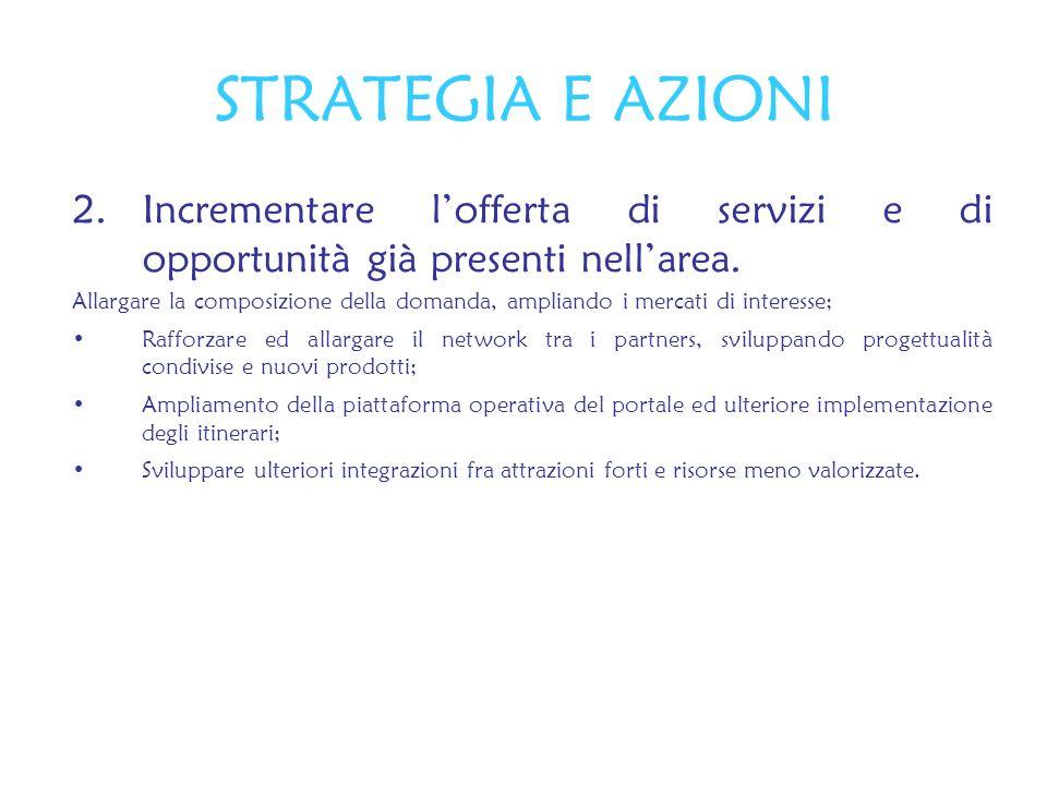 STRATEGIA E AZIONI Incrementare l'offerta di servizi e di opportunità già presenti nell'area.