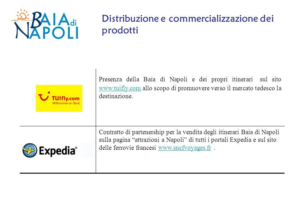 Distribuzione e commercializzazione dei prodotti