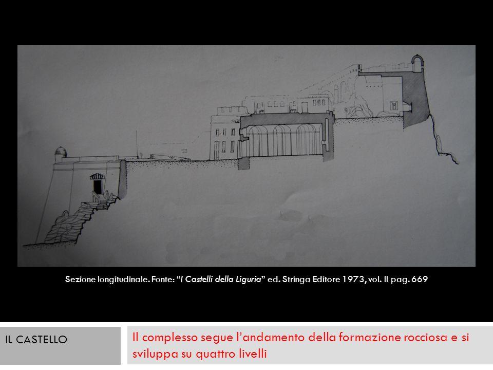Sezione longitudinale. Fonte: I Castelli della Liguria ed