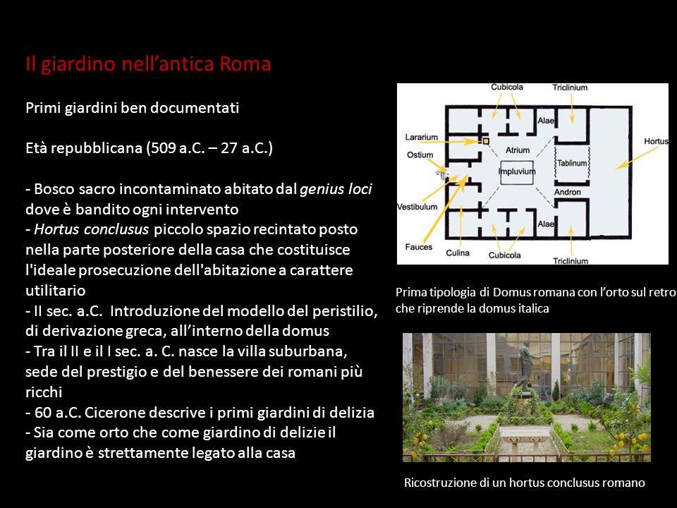 Il giardino nell'antica Roma