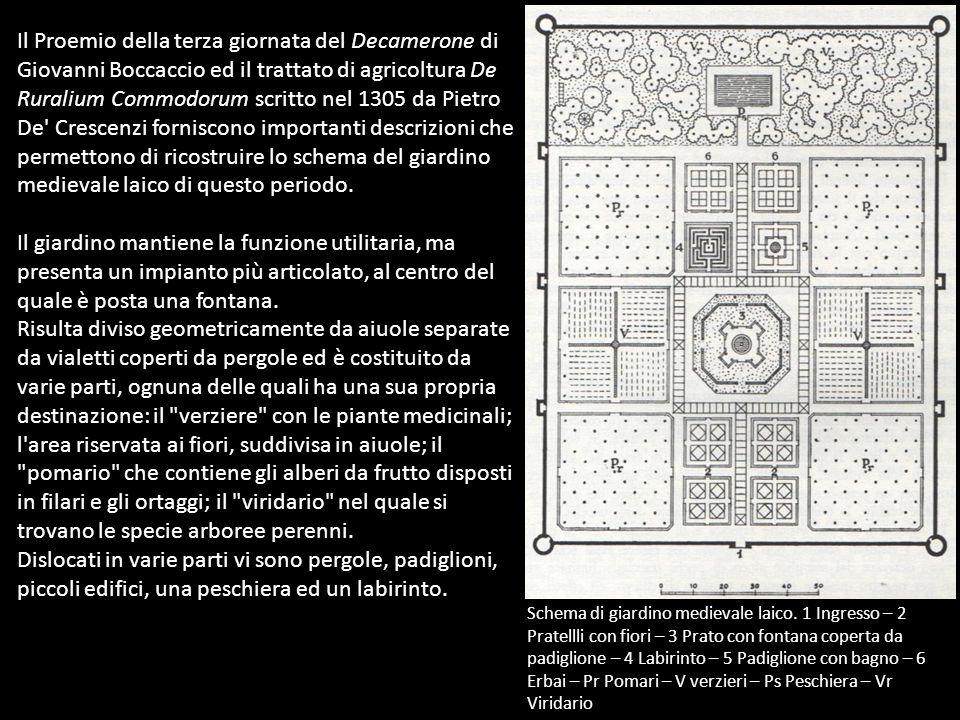 Il Proemio della terza giornata del Decamerone di Giovanni Boccaccio ed il trattato di agricoltura De Ruralium Commodorum scritto nel 1305 da Pietro De Crescenzi forniscono importanti descrizioni che permettono di ricostruire lo schema del giardino medievale laico di questo periodo.