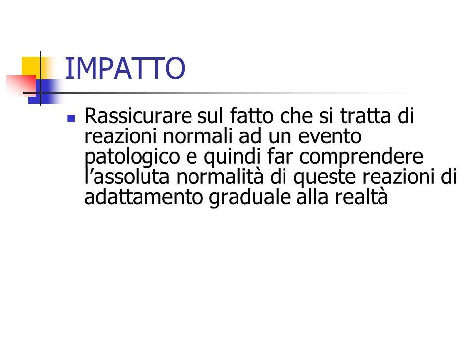 IMPATTO