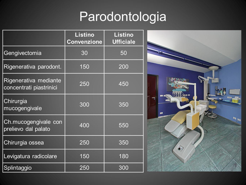 Parodontologia Listino Convenzione Listino Ufficiale Gengivectomia 30