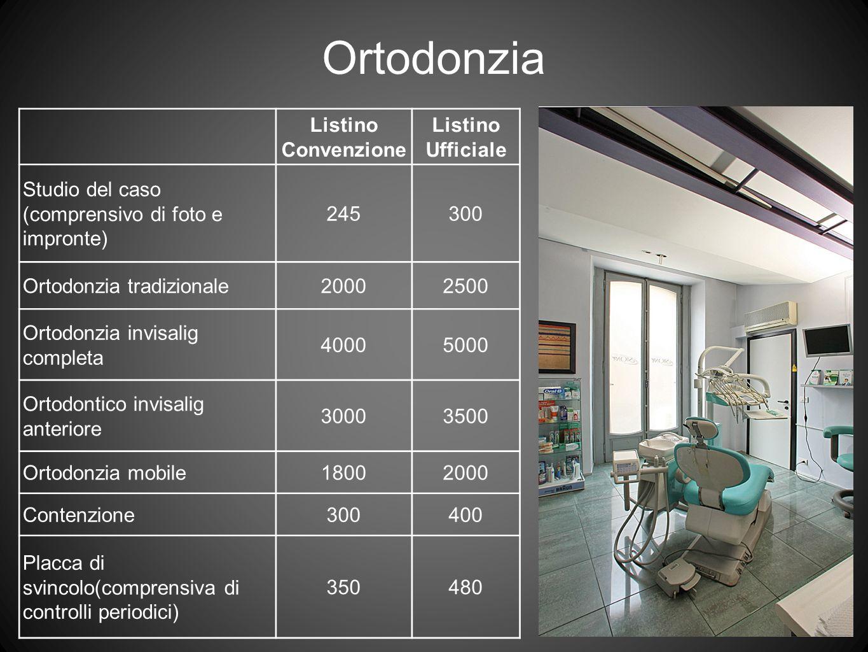 Ortodonzia Listino Convenzione Listino Ufficiale
