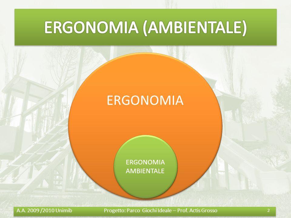 ERGONOMIA (AMBIENTALE)
