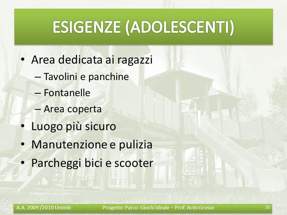 ESIGENZE (ADOLESCENTI)