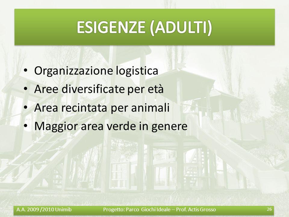 ESIGENZE (ADULTI) Organizzazione logistica Aree diversificate per età