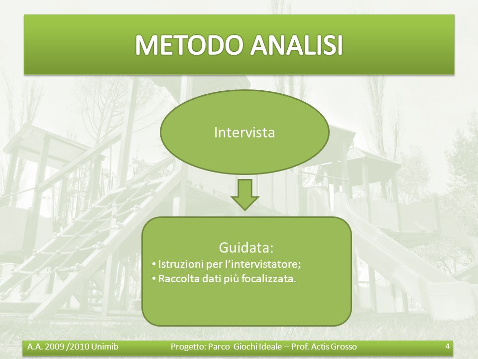 METODO ANALISI Intervista Guidata: Istruzioni per l'intervistatore;