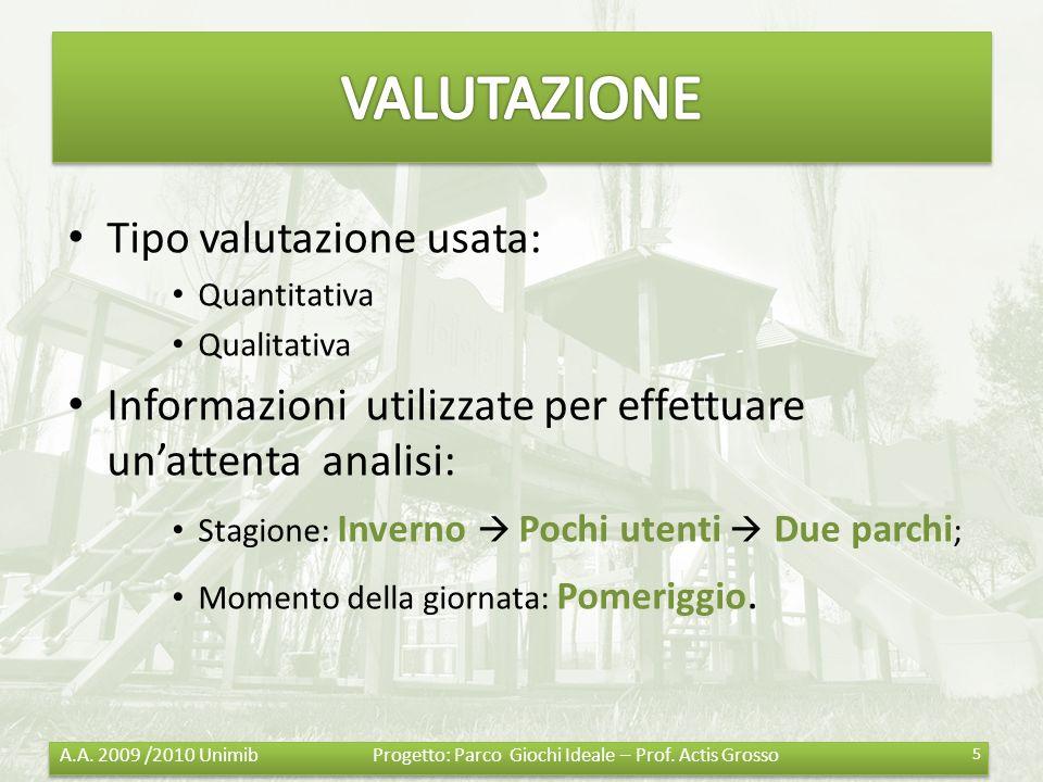 VALUTAZIONE Tipo valutazione usata: