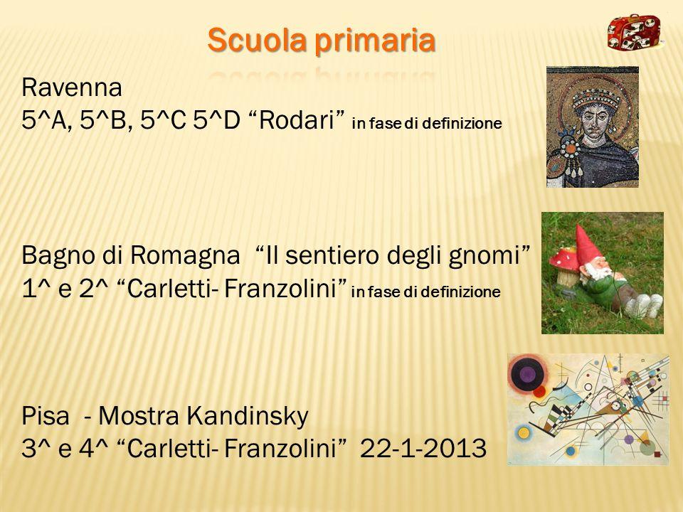 Scuola primaria Ravenna