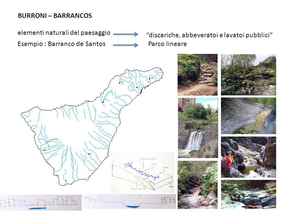BURRONI – BARRANCOS elementi naturali del paesaggio. discariche, abbeveratoi e lavatoi pubblici Esempio : Barranco de Santos.