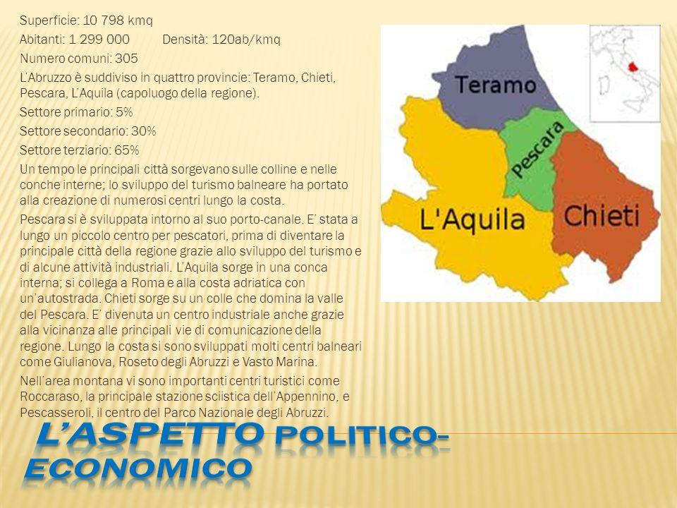 L'ASPETTO POLITICO- ECONOMICO