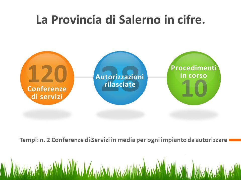 La Provincia di Salerno in cifre.