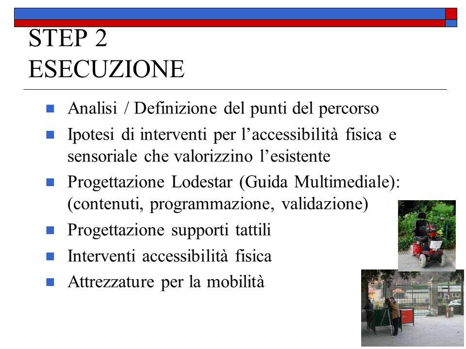 STEP 2 ESECUZIONE Analisi / Definizione del punti del percorso