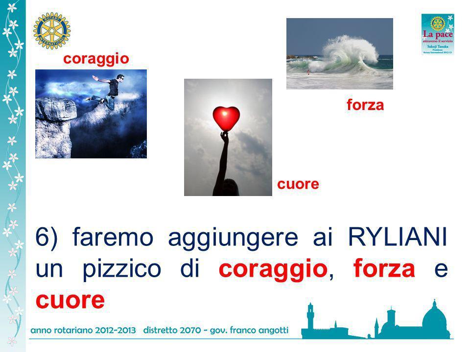 6) faremo aggiungere ai RYLIANI un pizzico di coraggio, forza e cuore
