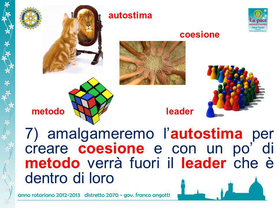 autostima coesione. metodo. leader.