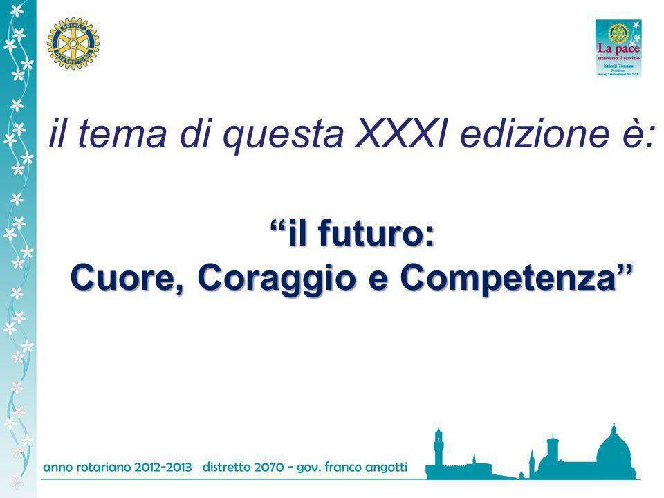 il tema di questa XXXI edizione è: il futuro: Cuore, Coraggio e Competenza