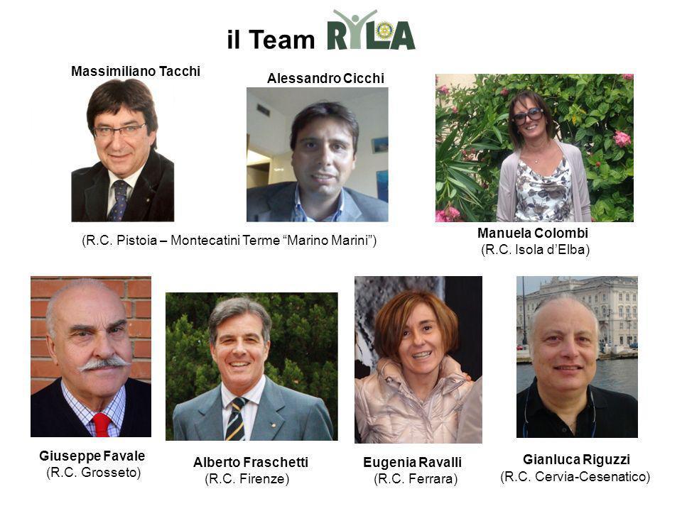 il Team Gianluca Riguzzi Massimiliano Tacchi Alessandro Cicchi