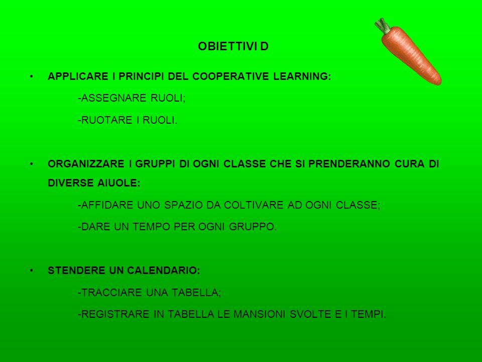 OBIETTIVI D APPLICARE I PRINCIPI DEL COOPERATIVE LEARNING: