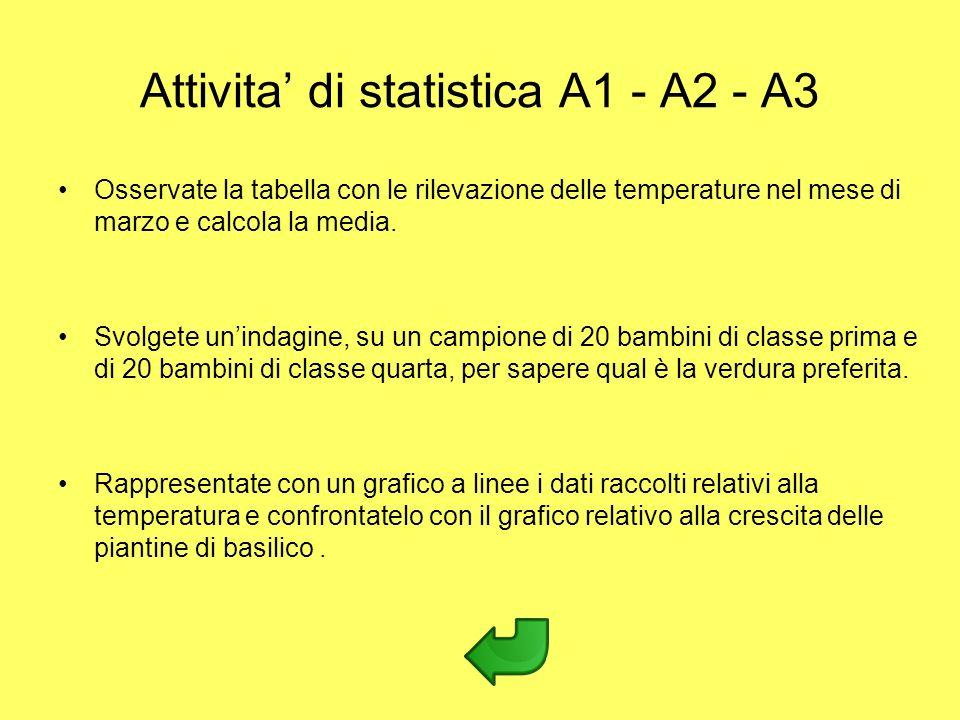 Attivita' di statistica A1 - A2 - A3