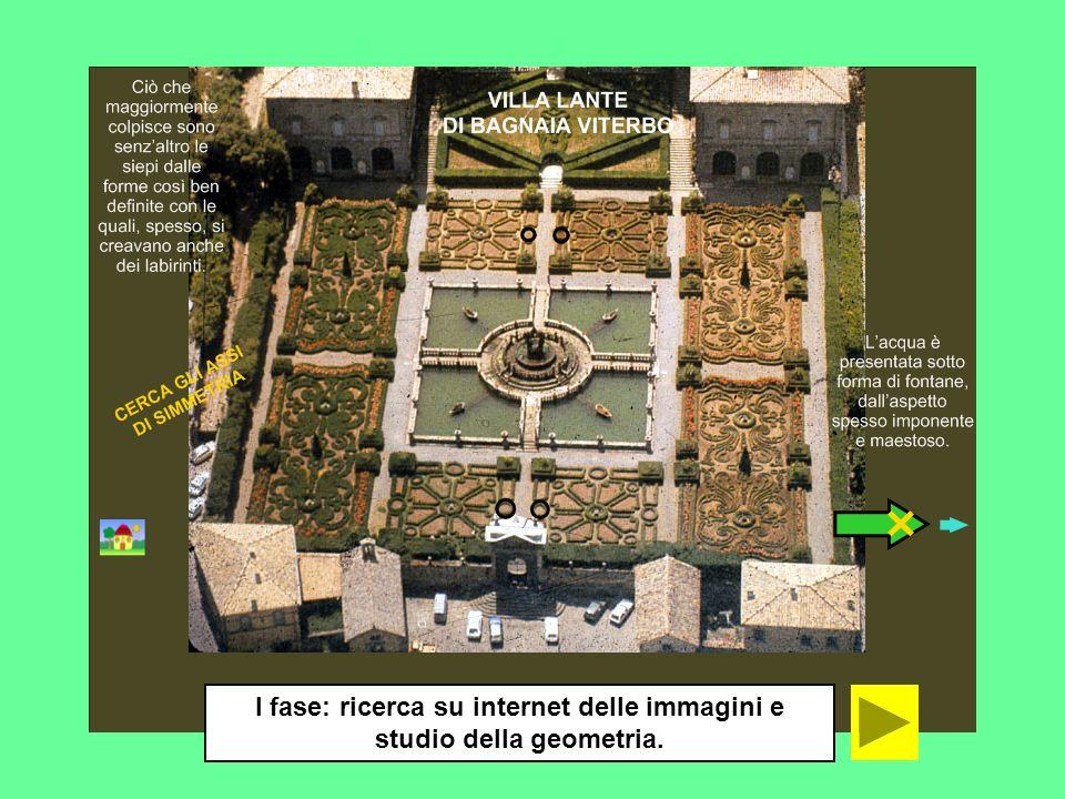 I fase: ricerca su internet delle immagini e studio della geometria.