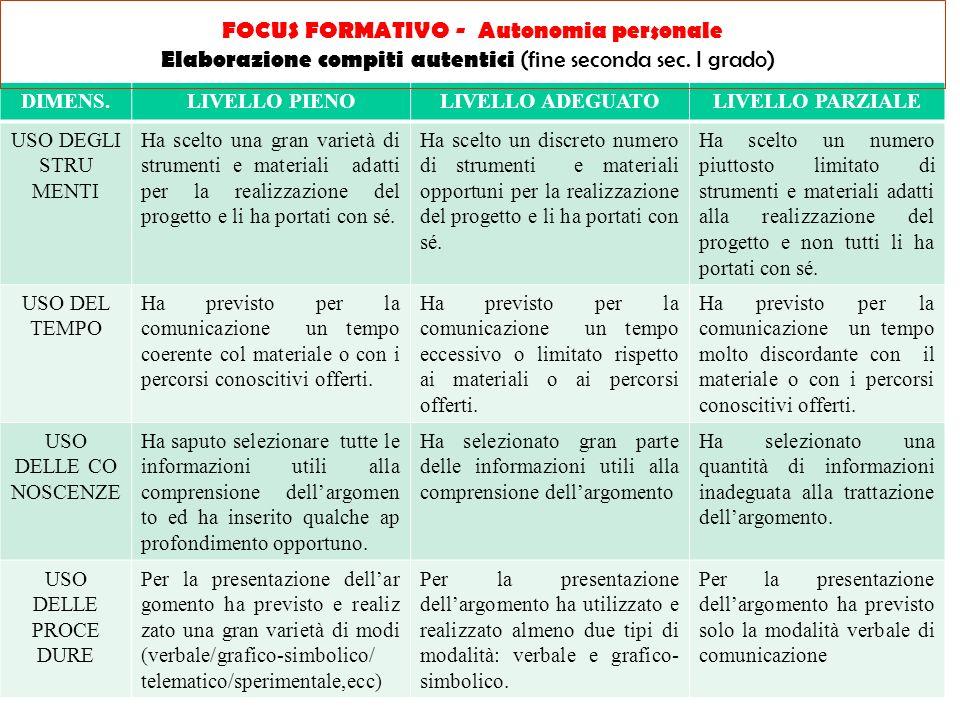 FOCUS FORMATIVO - Autonomia personale Elaborazione compiti autentici (fine seconda sec. I grado)