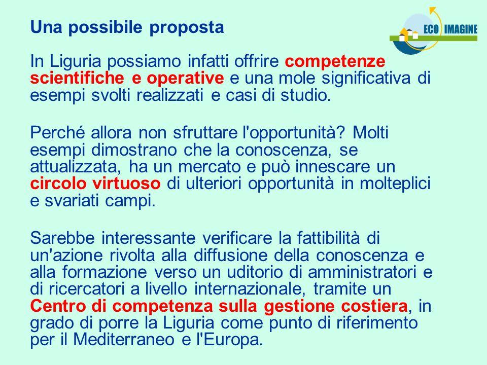 Una possibile proposta In Liguria possiamo infatti offrire competenze scientifiche e operative e una mole significativa di esempi svolti realizzati e casi di studio.