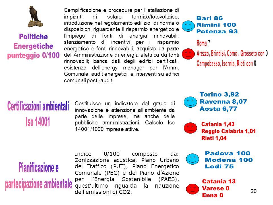 Certificazioni ambientali Iso 14001