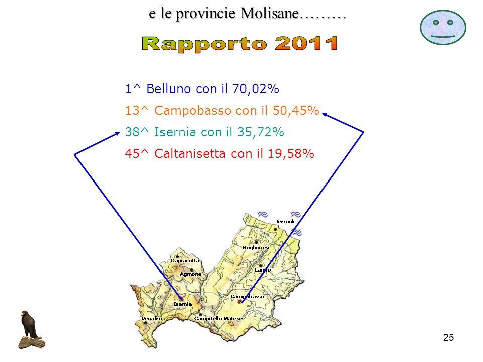 e le provincie Molisane………