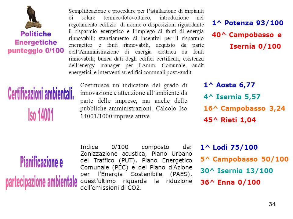 Certificazioni ambientali. Iso 14001