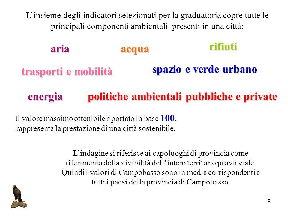 politiche ambientali pubbliche e private