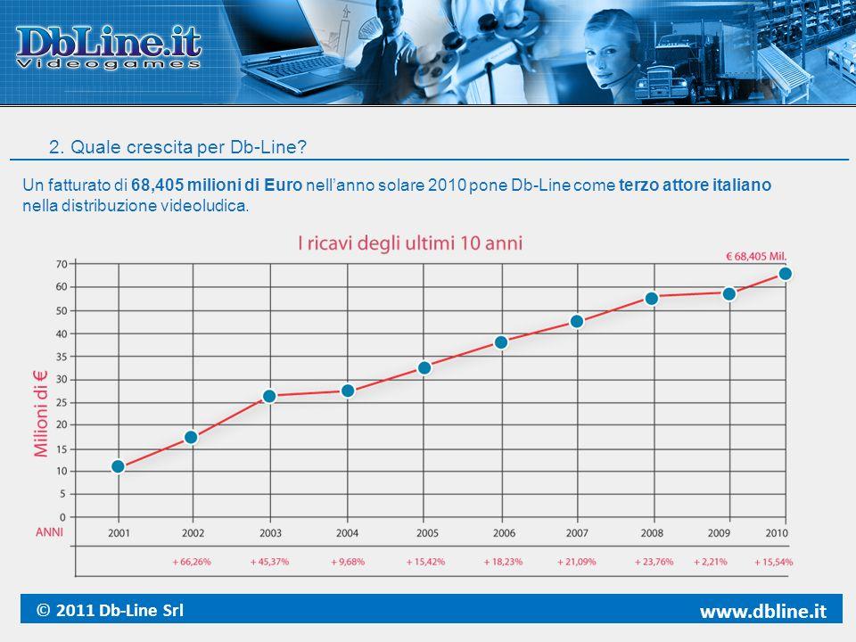 www.dbline.it 2. Quale crescita per Db-Line © 2011 Db-Line Srl